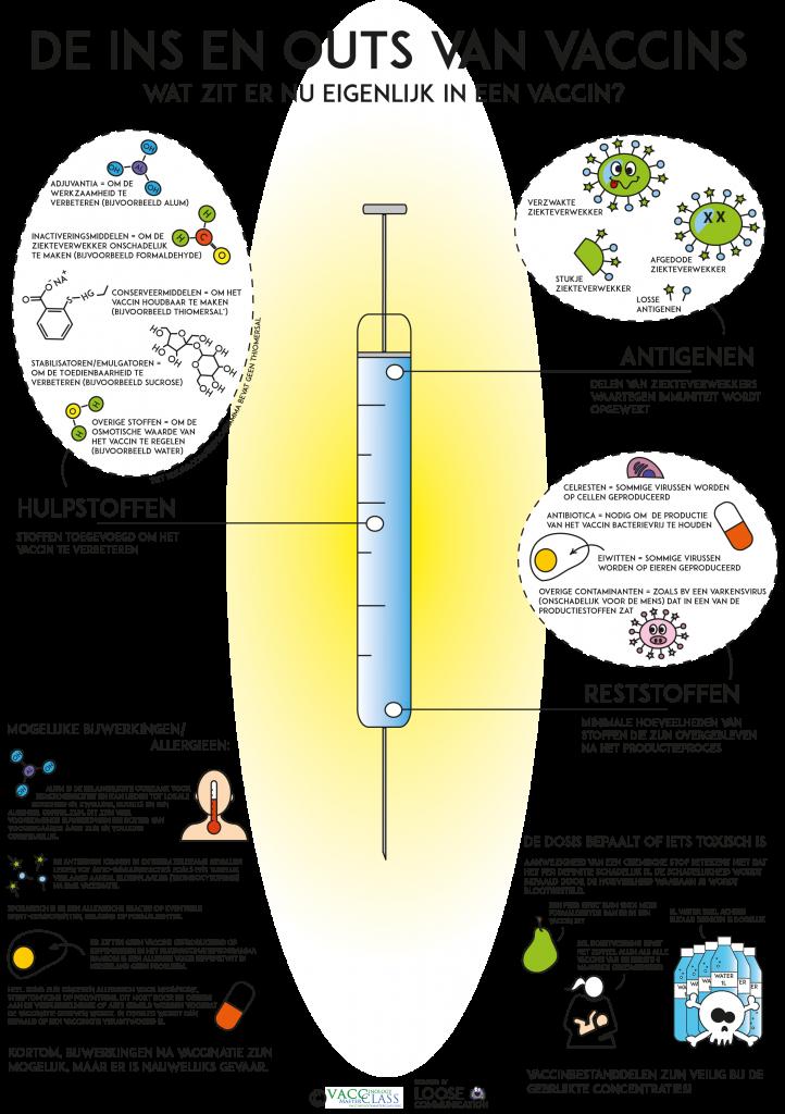 Ins en outs van vaccins_VM